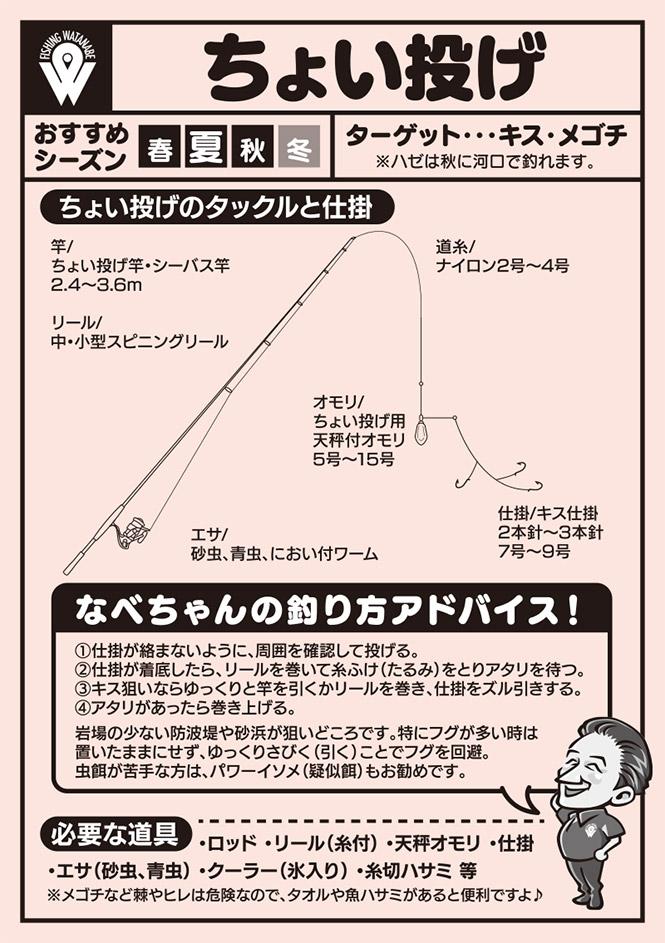 shikake_cyoinage
