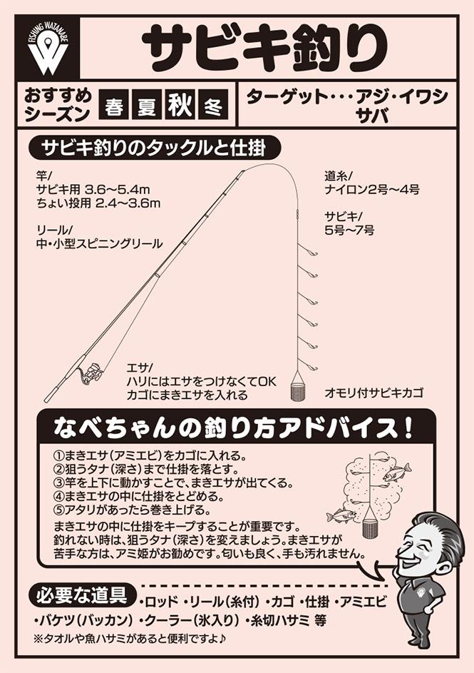 shikake_sabiki